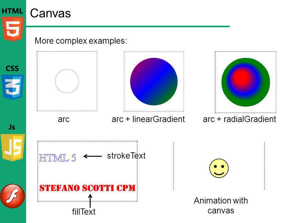 Canvas More complex examples: arc arc + linearGradient
