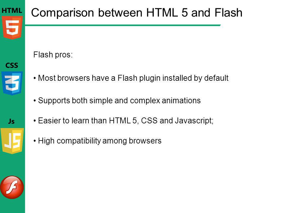 Comparison between HTML 5 and Flash