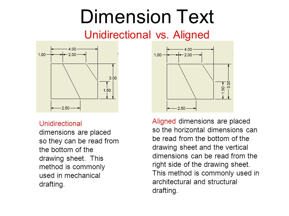 Dimensioning standards ppt download for How to read blueprint measurements