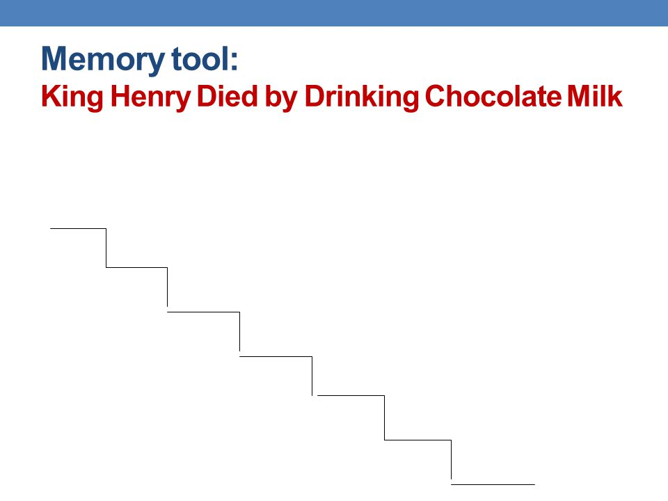 Memory tool: King Henry Died by Drinking Chocolate Milk