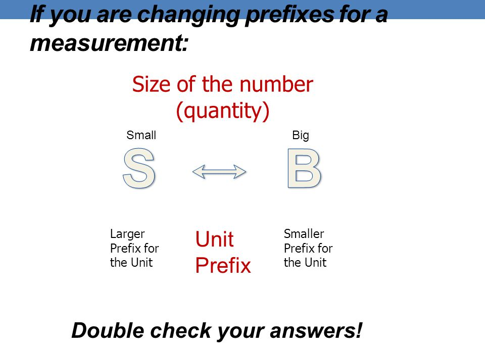 If you are changing prefixes for a measurement: