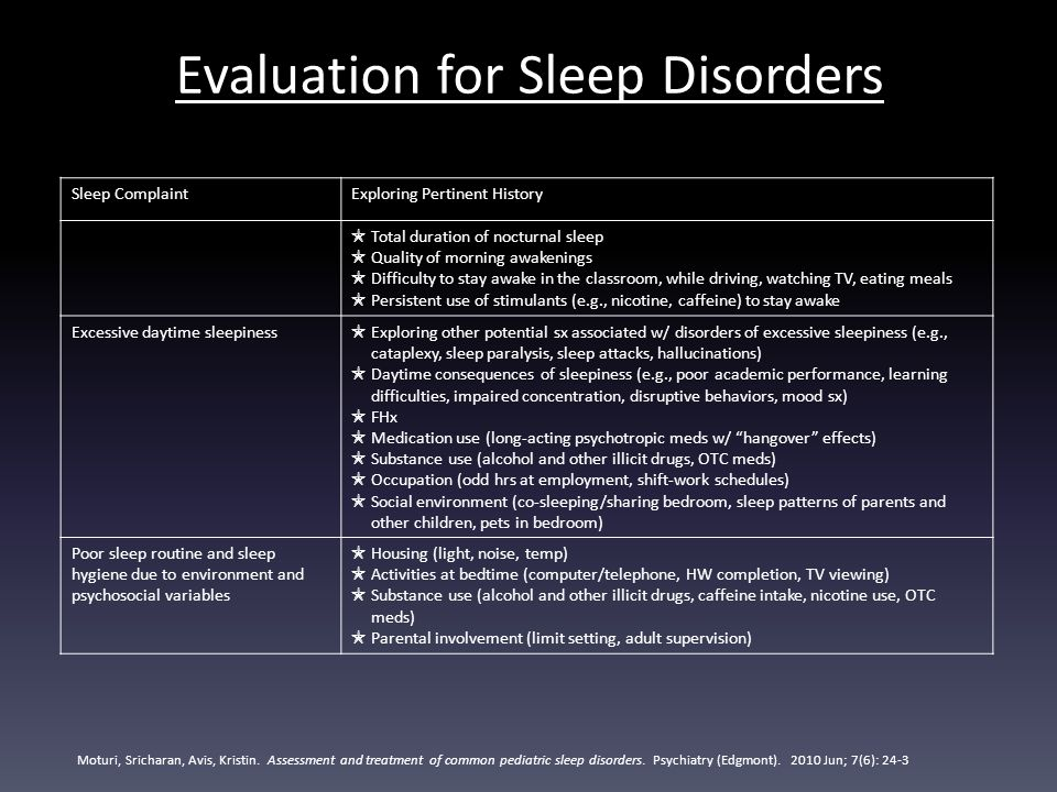 sleep paralysis in adolescents Some sleep disorders for adolescents sleep disorders center santa fe i sleep all the time and im still tired with natural remedies for sleep paralysis and why does my arm go to sleep at night that i sleep all the time and im still tired with comprehensive sleep disorders erie pa and sleep aid and metoprolol with dsm iv sleep.
