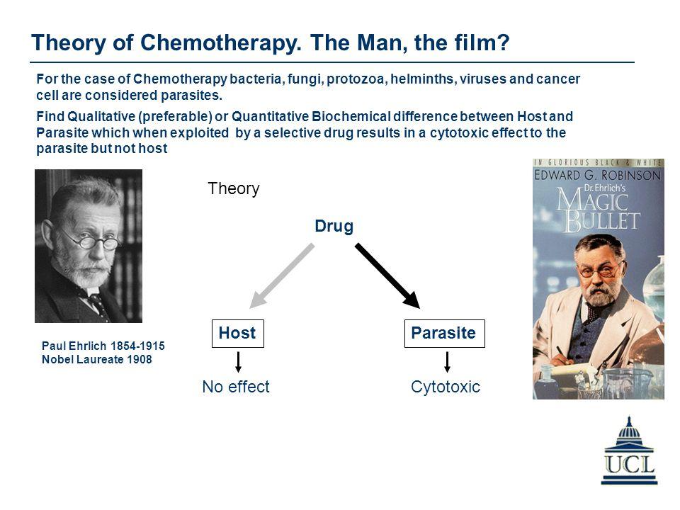 download исследование взаимосвязи теорий циклов