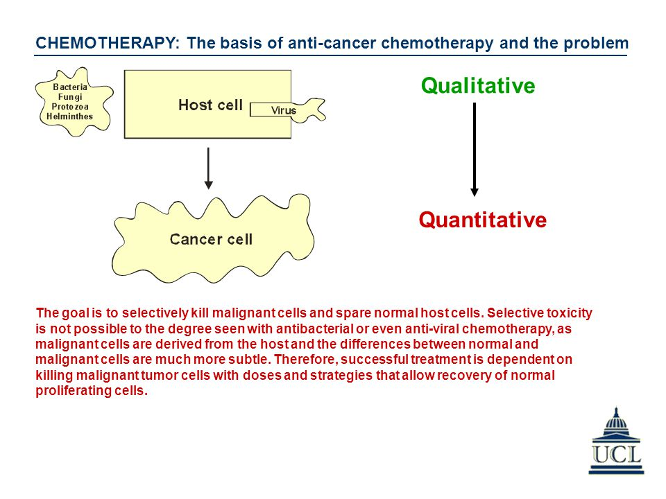 chemotherapy and selective toxicity Selective toxicity in antibiotics synthetic antibiotic chemotherapy as a science and development of antibacterials began in germany with paul ehrlich in the late 1880s ehrlich noted that certain dyes would color human, animal, or bacterial cells, while others did not.