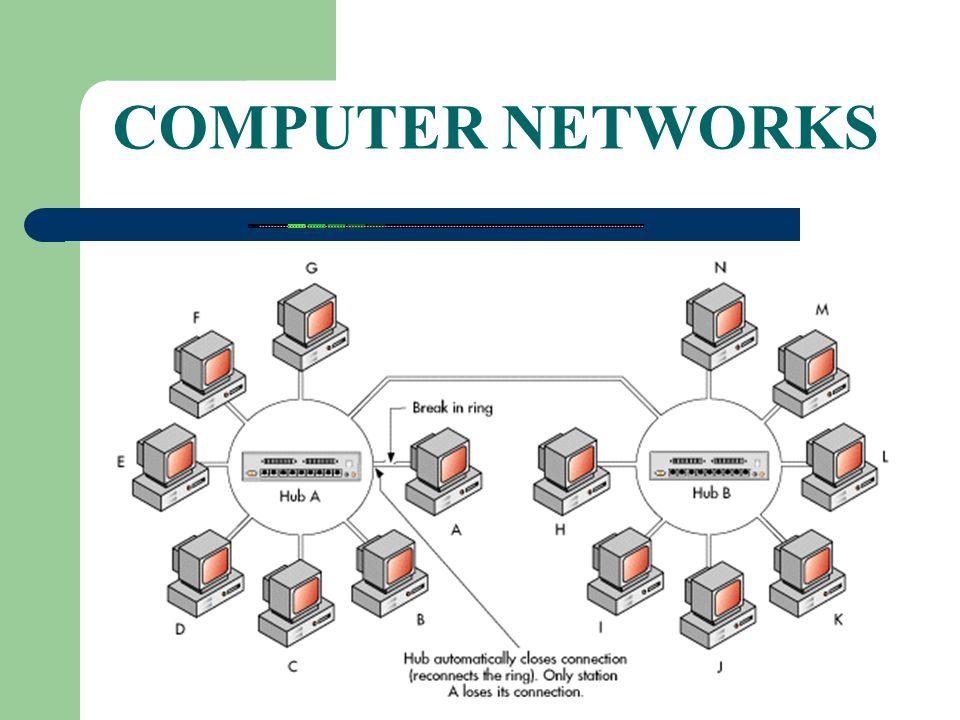 Real Estate Photos ⁓ Top Twelve A Presentation On Computer Network