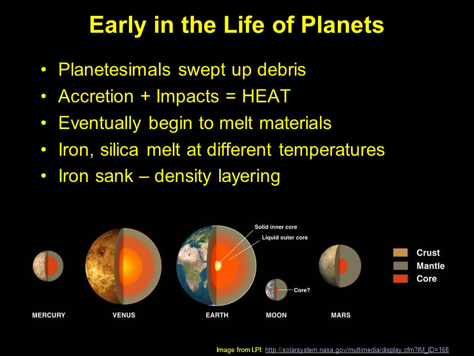 Early in the Life of Planets