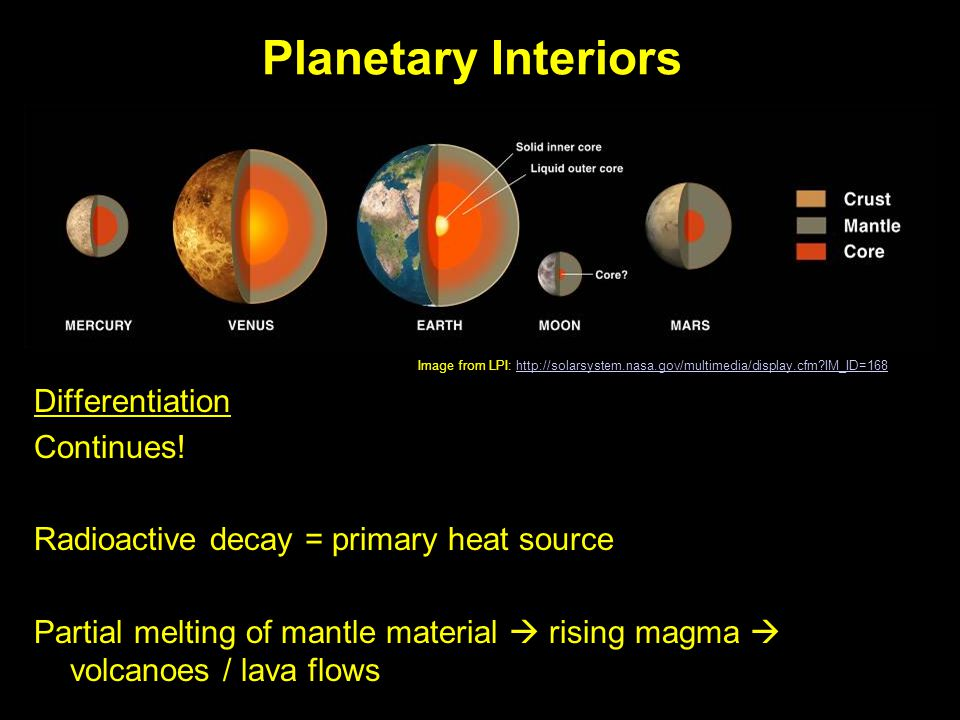 Planetary Interiors Differentiation Continues!
