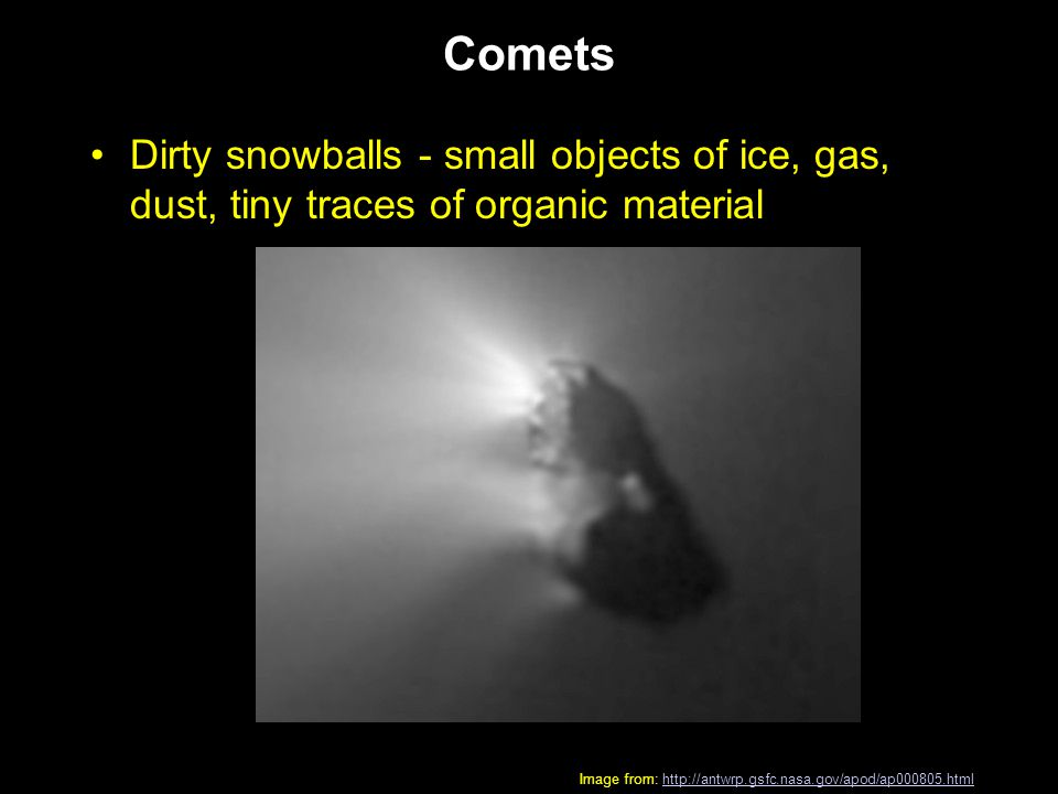 Comets Dirty snowballs - small objects of ice, gas, dust, tiny traces of organic material.