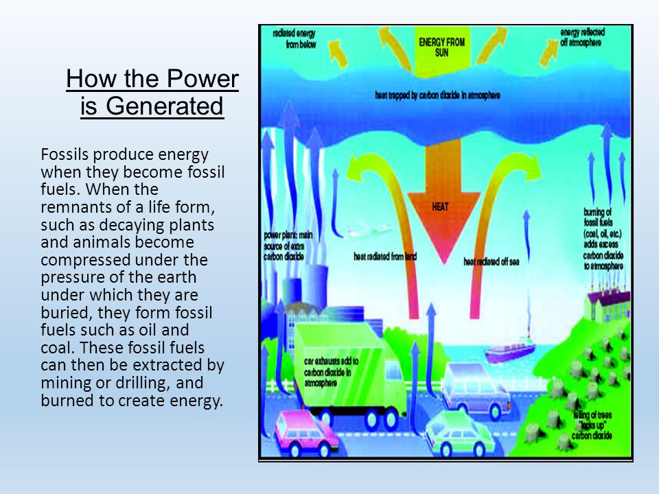 Fossil Fuels By: Shae Sanchez. - ppt download