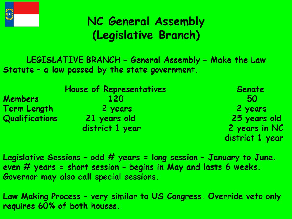 House Members 20192020 Session  North Carolina General