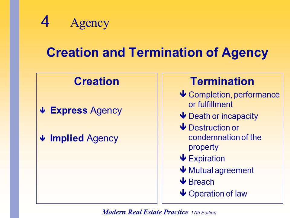 Creation and Termination of Agency