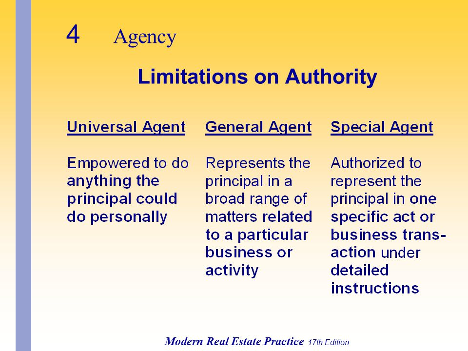 Limitations on Authority