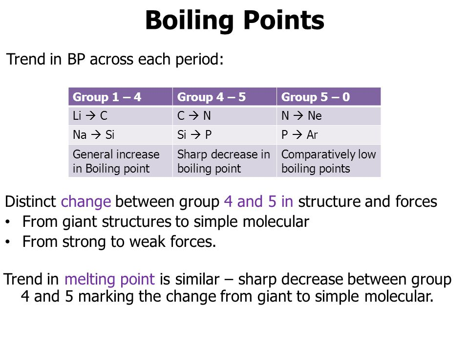 boiling points Boiling point is the point at which a liquid is heated to the extent that its molecules begin to become a gas the addition of heat to a liquid causes the molecules.