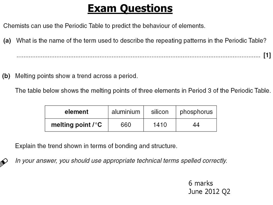 As chemistry unit 1 module 3 the periodic table ppt for Periodic table 6 mark question