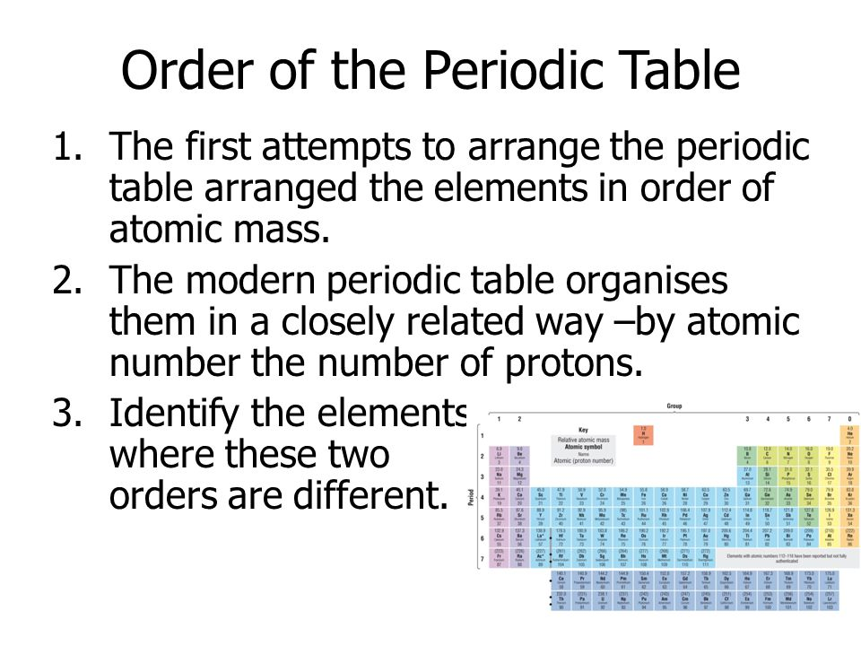 As Chemistry Unit 1 Module 3 The Periodic Table Ppt