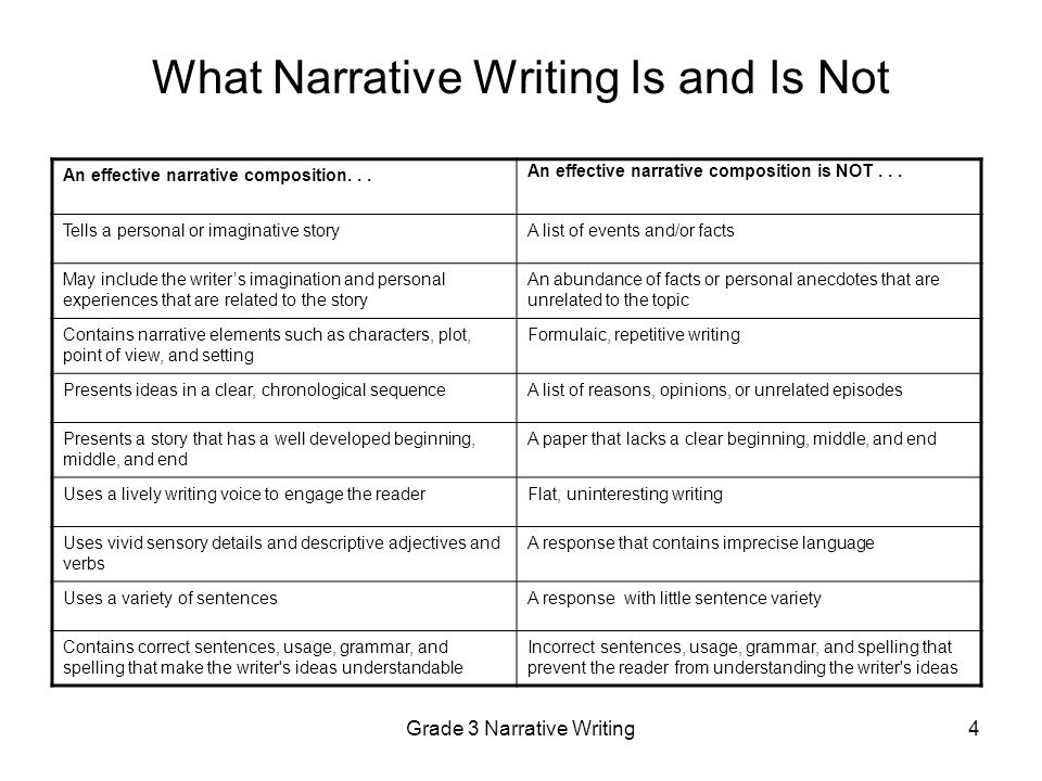 the effectiveness of narrative chaining on Child narrative development children with language impairments tend to have difficulties with producing as well as comprehending narratives narrative tasks require the use of various skills including but.