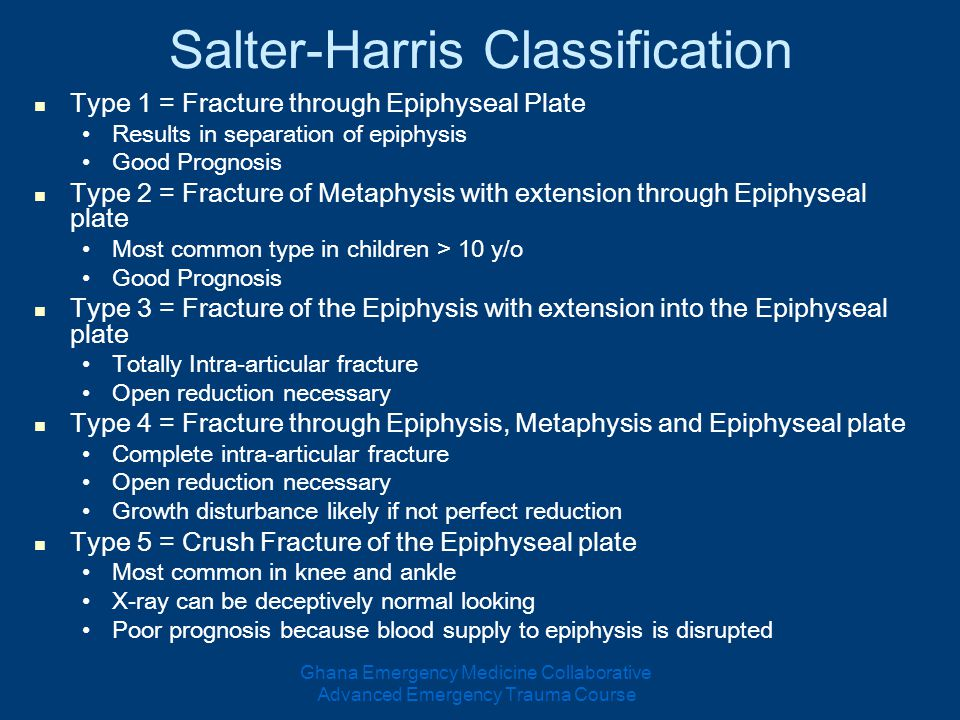 salter harris type 2 behandling