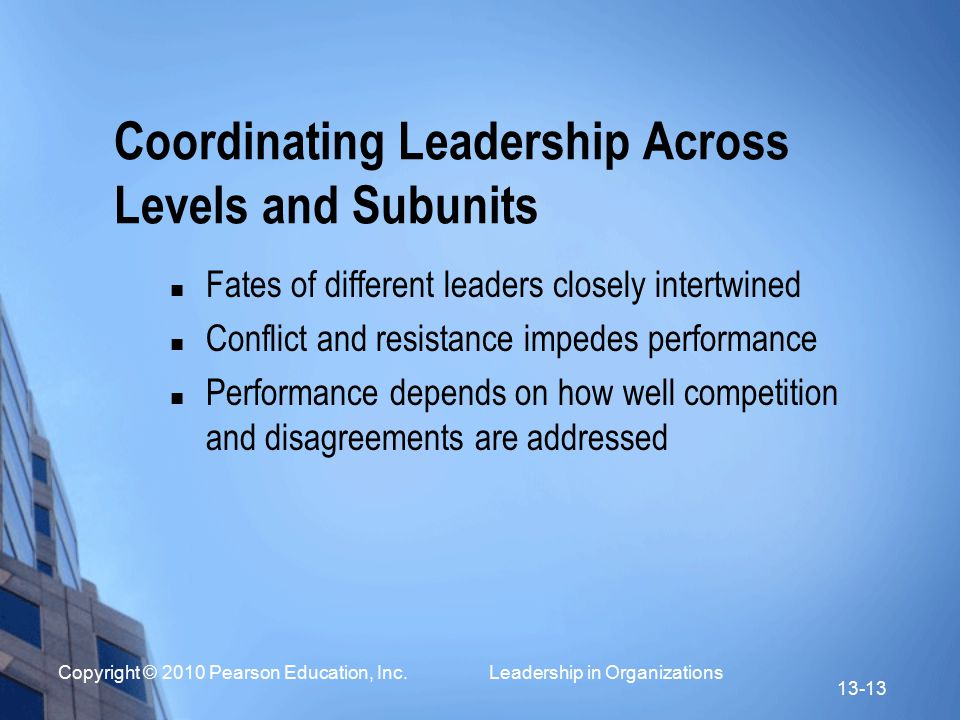 Coordinating Leadership Across Levels and Subunits