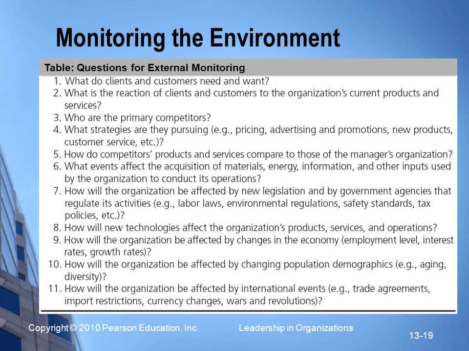 Monitoring the Environment