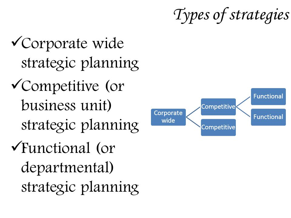 types of strategies in strategic management pdf