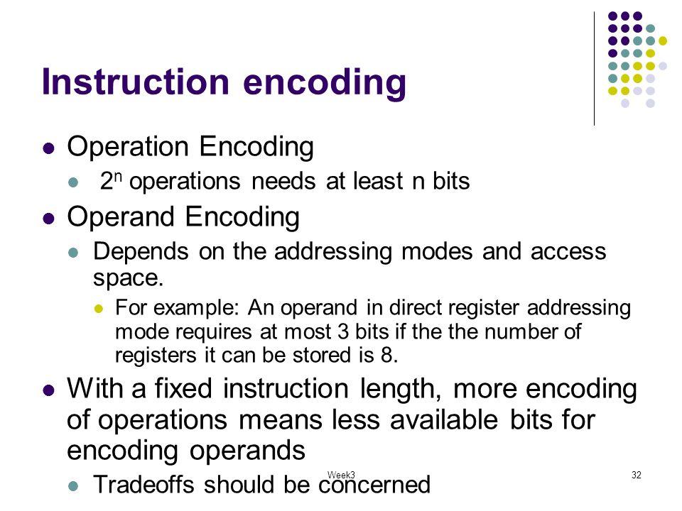 Instruction Encoding Operation Operand
