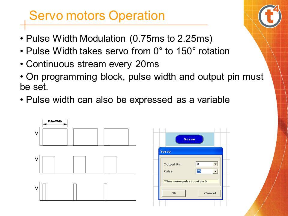 Applied control systems robotics robotic control ppt for Servo motor pulse width