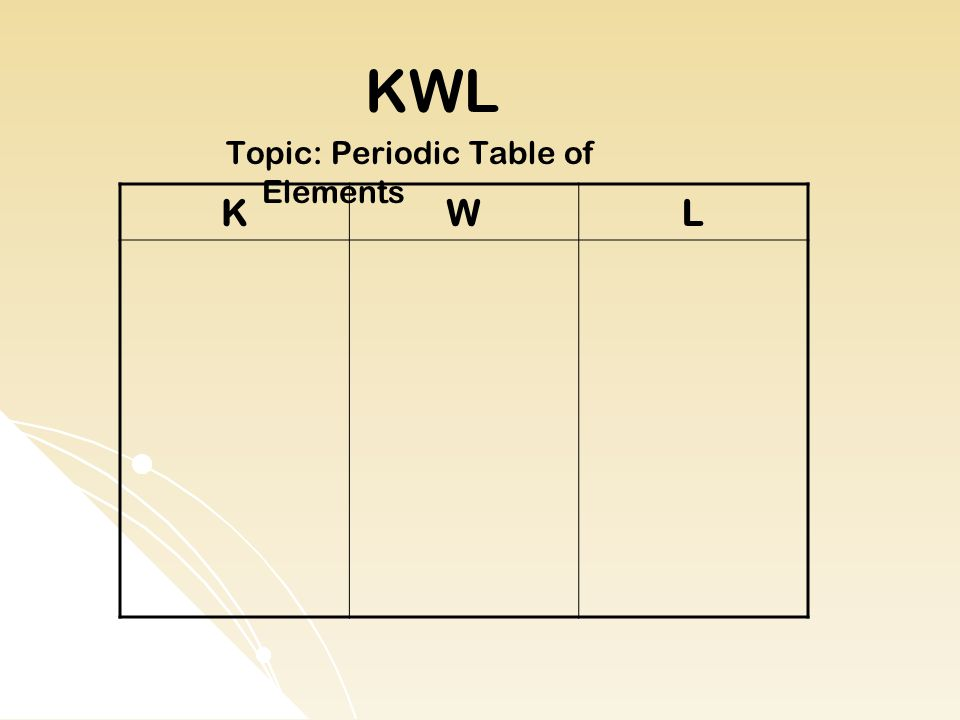 KWL Topic: Periodic Table of Elements K W L