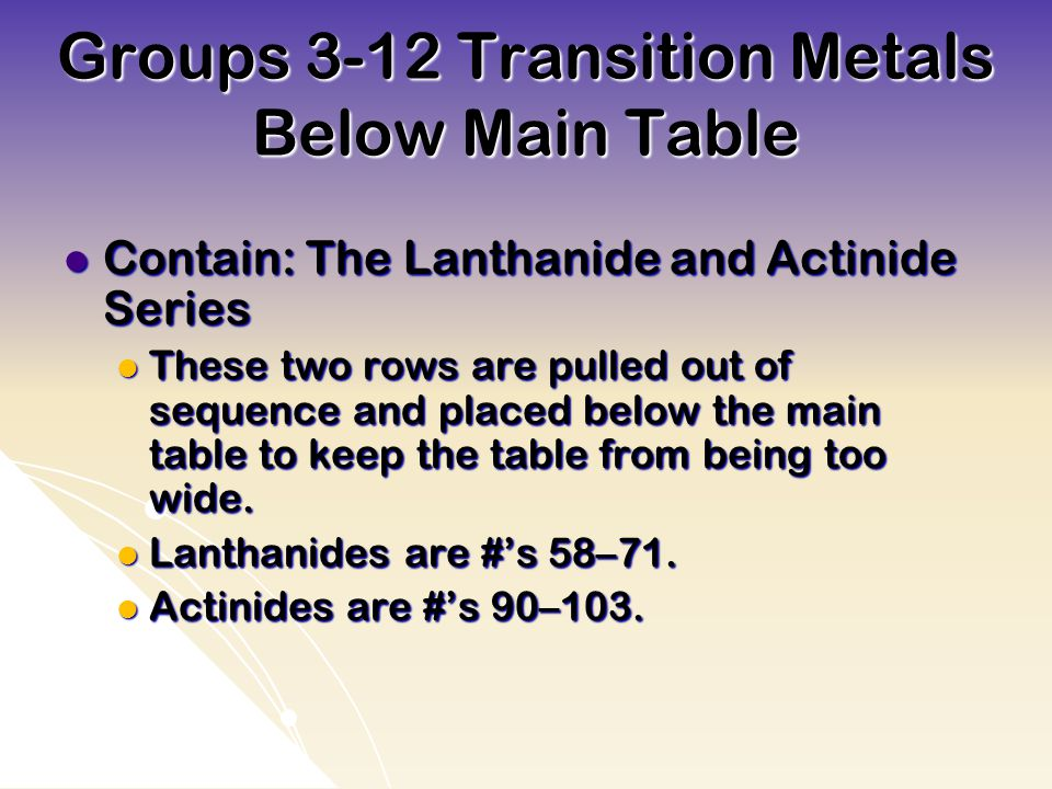 Groups 3-12 Transition Metals Below Main Table