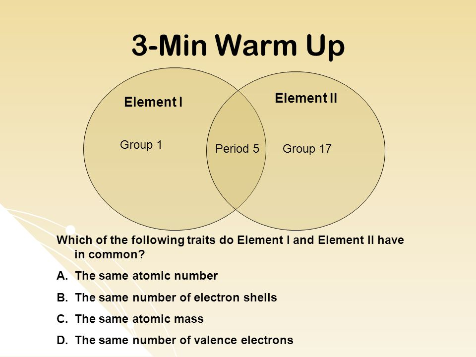 3-Min Warm Up Element II Element I Group 1 Period 5 Group 17
