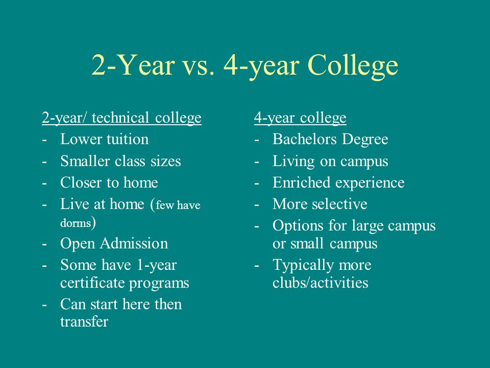 2 year college vs 4 year This page contains facts and figures related to community colleges twenty-three percent of those beginning community college in 1989-90 transferred to a 4-year.