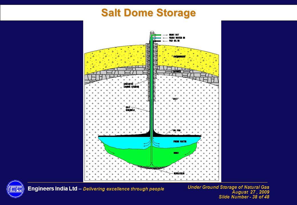 Salt Dome Storage Natural Gas