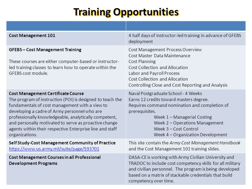 an analysis of the computer based training in the school programes Core learning publishes educational software specially designed  learning programs used at school or online  acquire practical computer skills as well as.