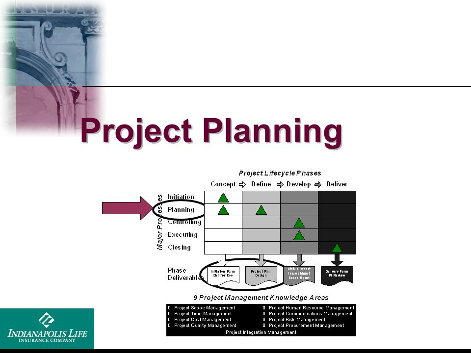 Project Planning Now we are ready to discuss the second major project management process, project planning.