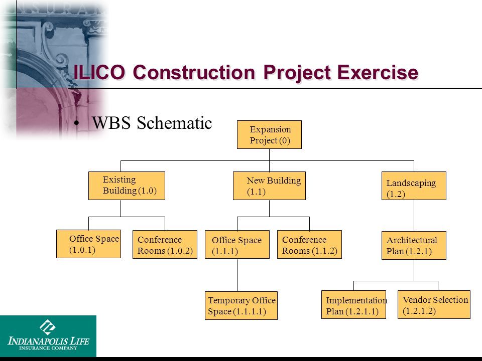 ILICO Construction Project Exercise