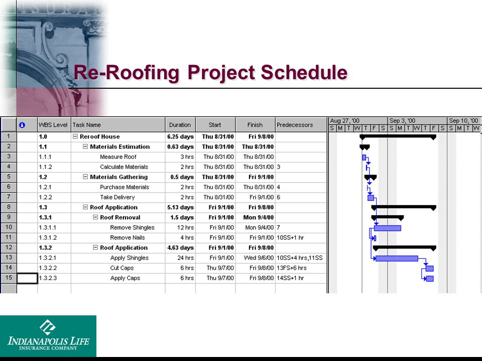Re-Roofing Project Schedule