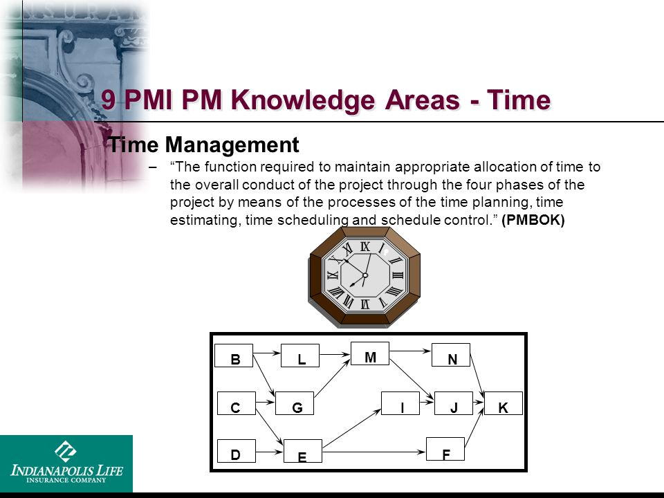 9 PMI PM Knowledge Areas - Time
