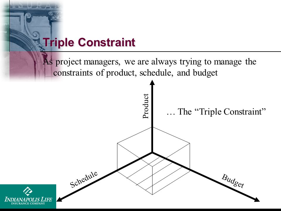 Triple Constraint As project managers, we are always trying to manage the constraints of product, schedule, and budget.
