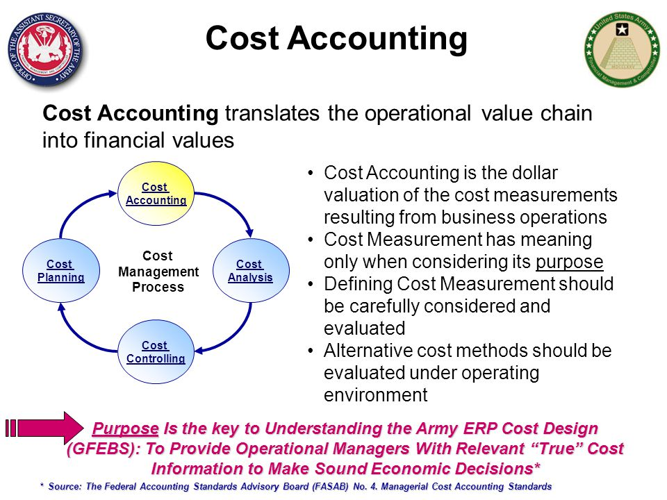 Accounting For Fixed Asset Purchase and Cost Capitalization