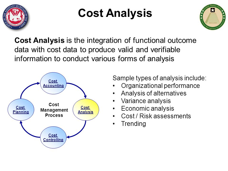 Cost Management  Ppt Download