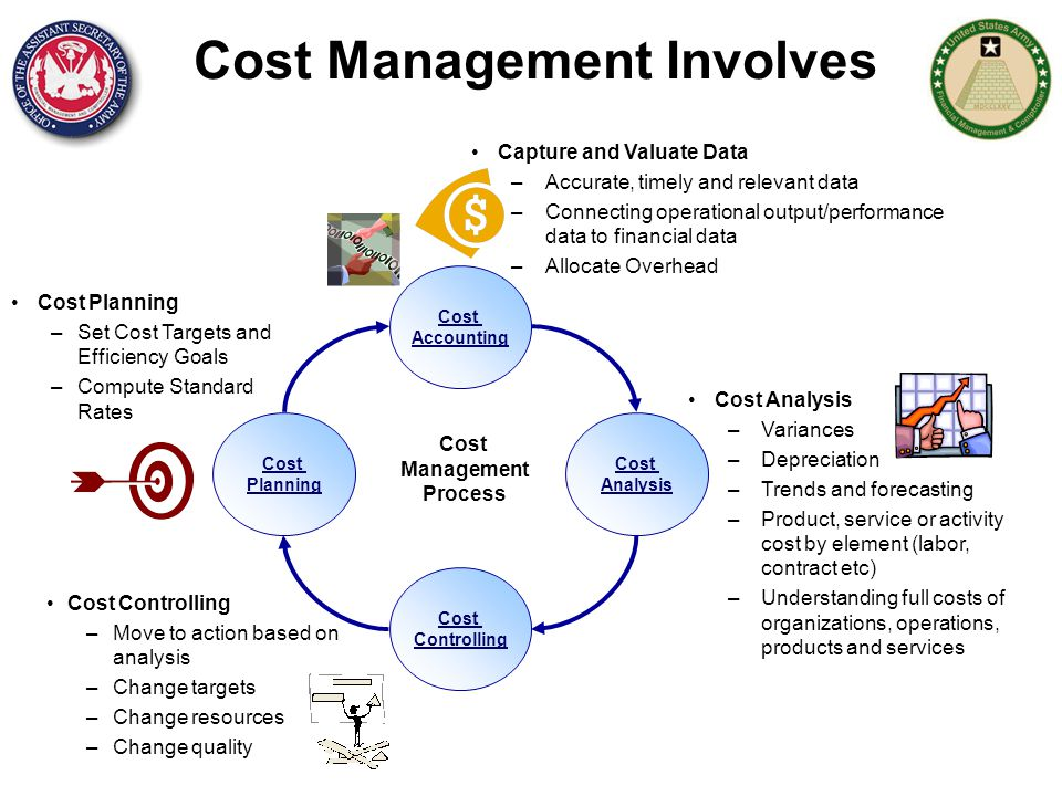 Better Project Cost Planning and Project Cost Control with SAP
