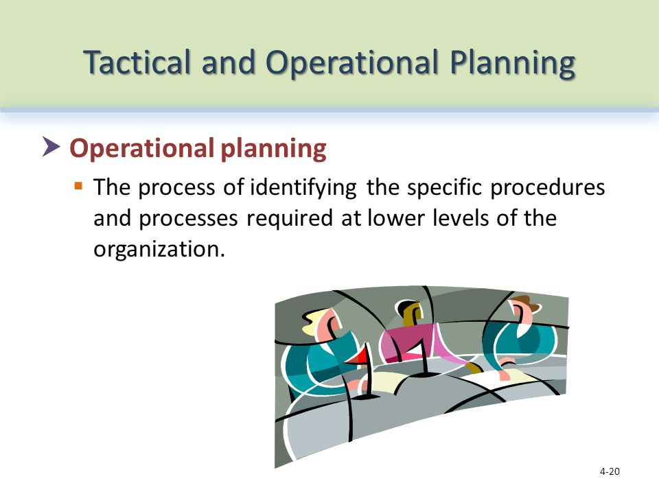 information processing tools for operational tactical and strategic levels of the organisation