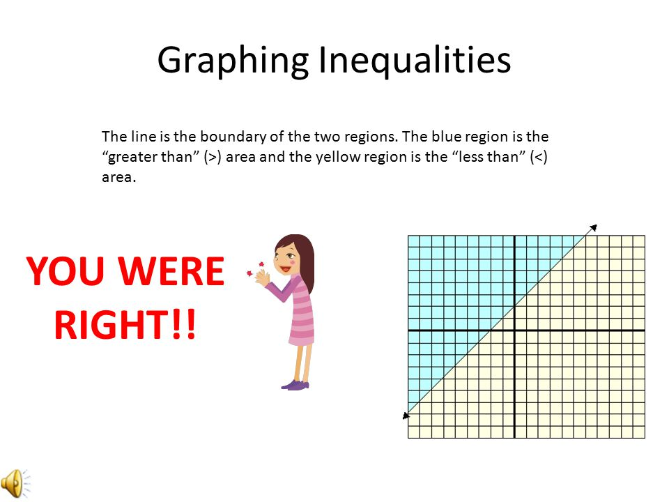 LESSON ESSENTIAL QUESTION ppt download – Graphing Inequalities in Two Variables Worksheet