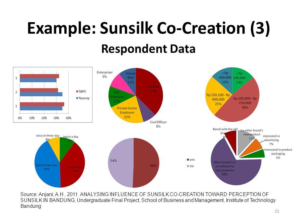 co creation sunsilk Sunsilk shampoo co creation thailand pink / green cod scalp expert biotin strong & long shampoo smooth & straight expert natural oils.