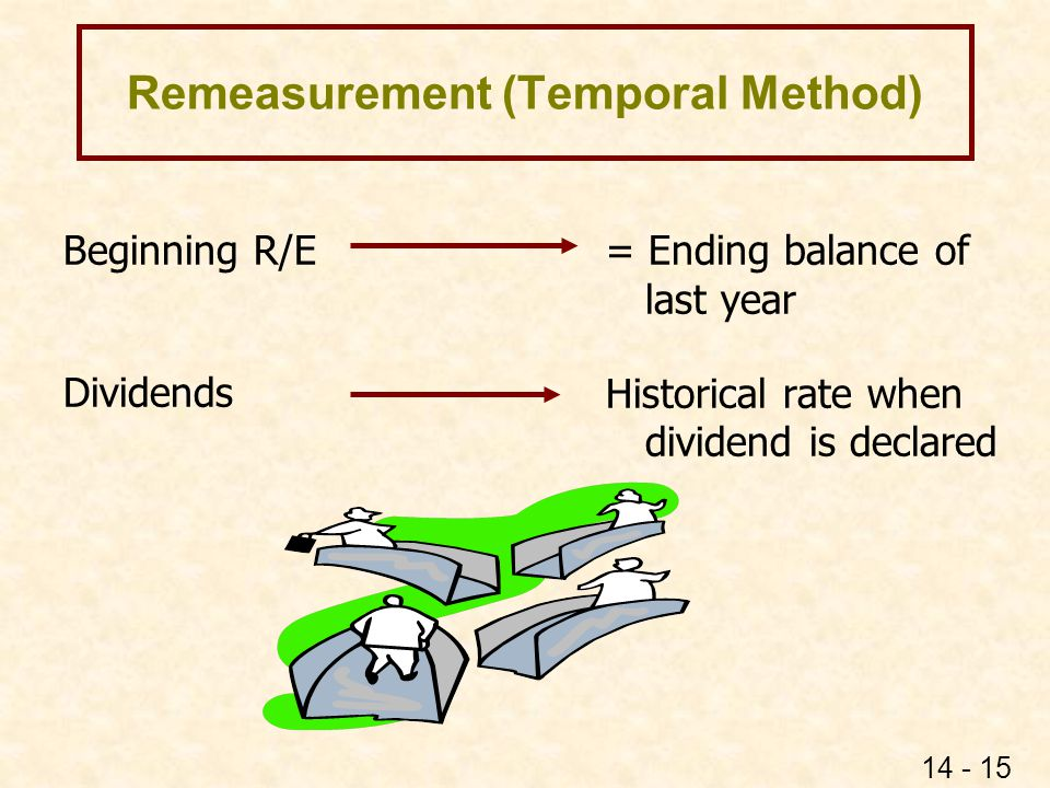 Remeasurement (Temporal Method)