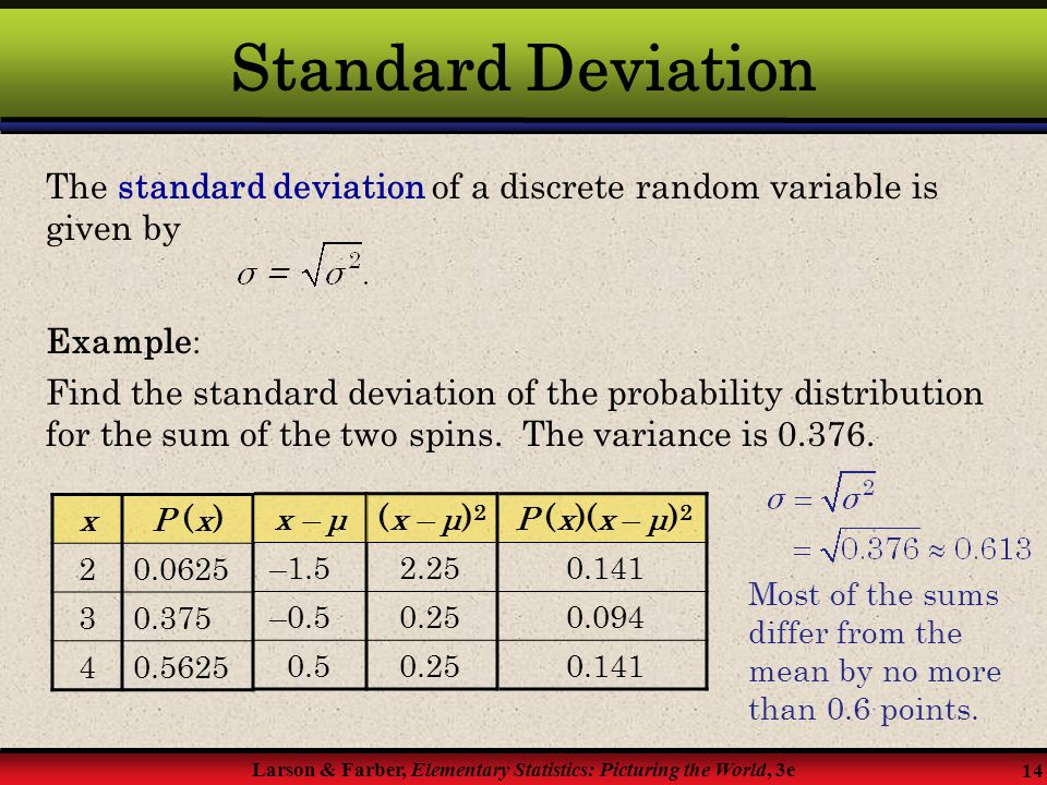 Discrete probability distributions ppt download 14 standard deviation ccuart Image collections