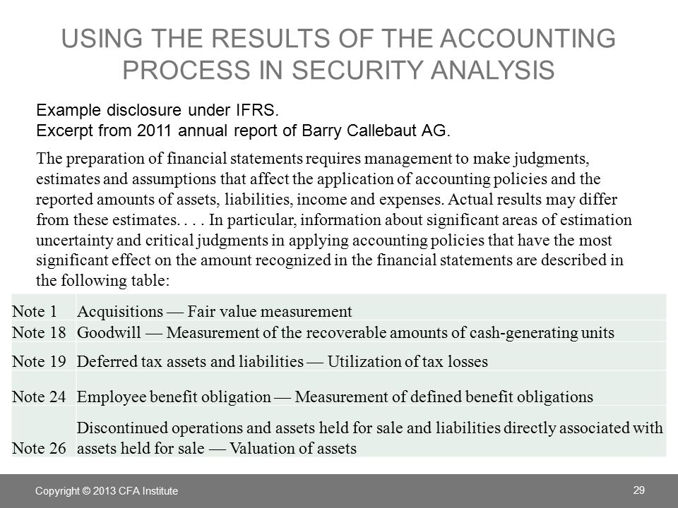 significant accounting judgments estimates and assumptions Summary of significant accounting policies the principal accounting  these  estimates, assumptions and judgements are based on management's historical.