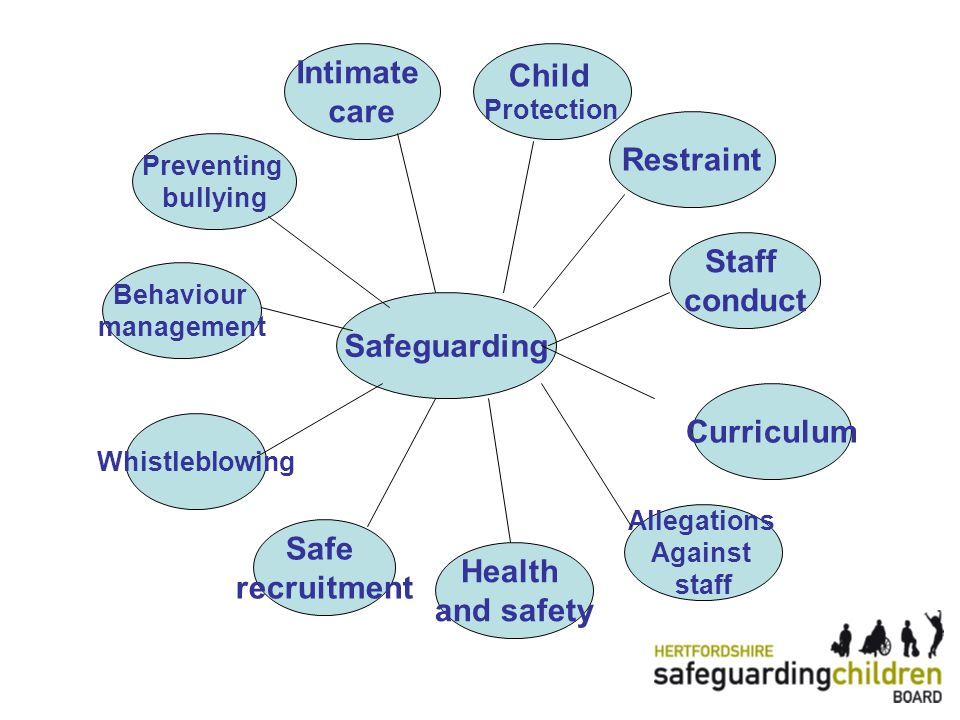 11 safeguarding legislation and government guidance Safeguarding is a term used in the united kingdom and ireland to denote measures to protect  the uk government has enacted legislation and published guidance to protect children from maltreatment, prevent the impairment of children's.