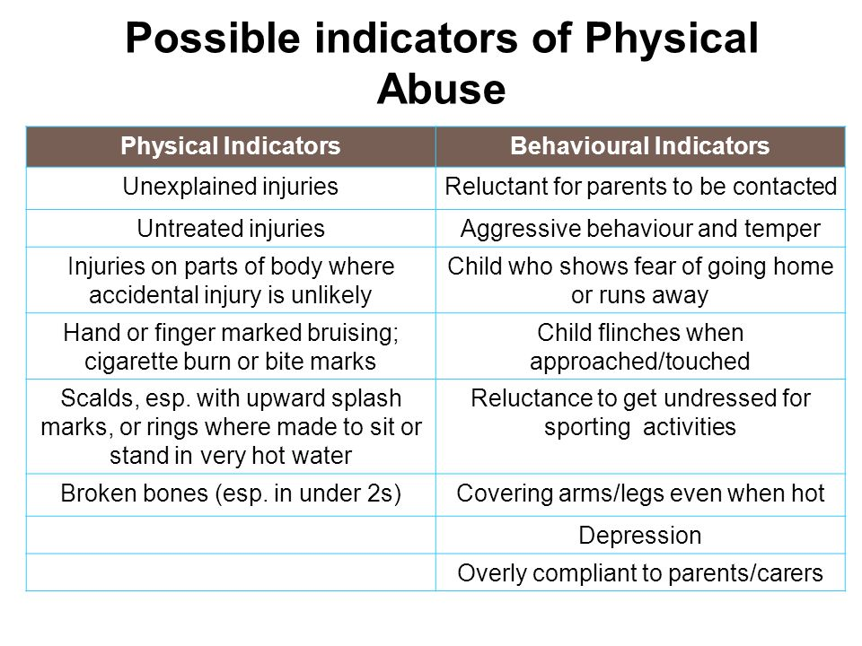 physical and behavioural indicators of possible Department of education  possible indicators   .