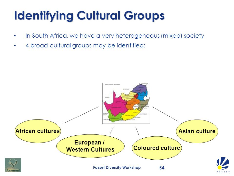 misconception of identifying ethnic groups by Ethnic and racial identity development belonging to a particular group or groups identification with that group this may involve researching ethnic group.