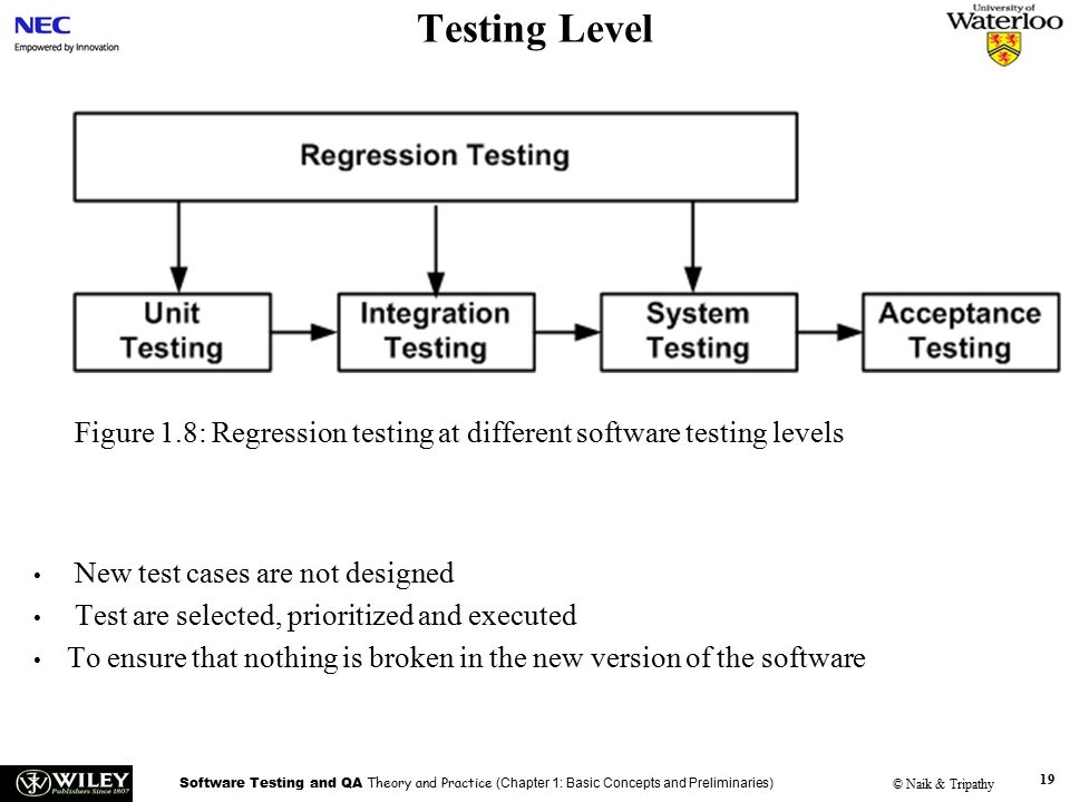 how to write test cases for regression testing